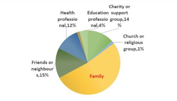 graph1-online-survey-responses